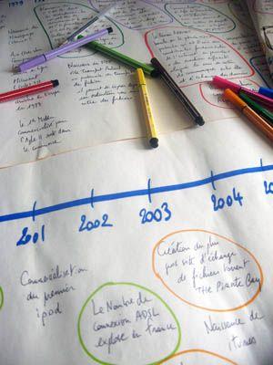 histoire-chronologique-telechargement